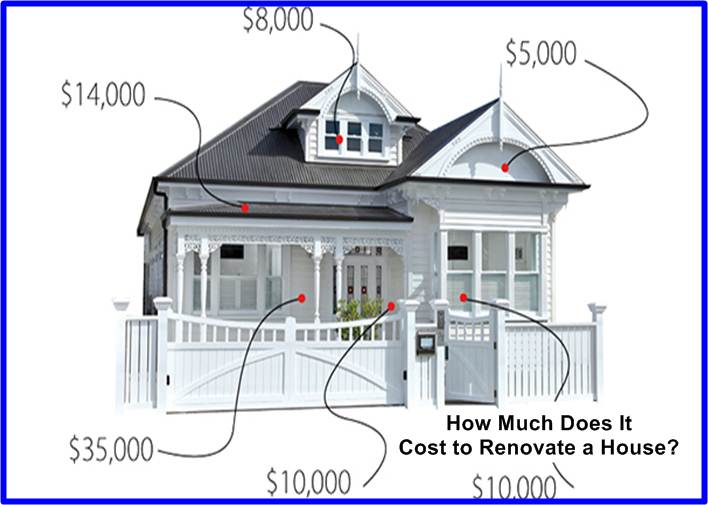 How Much Does It Cost to Renovate a House?